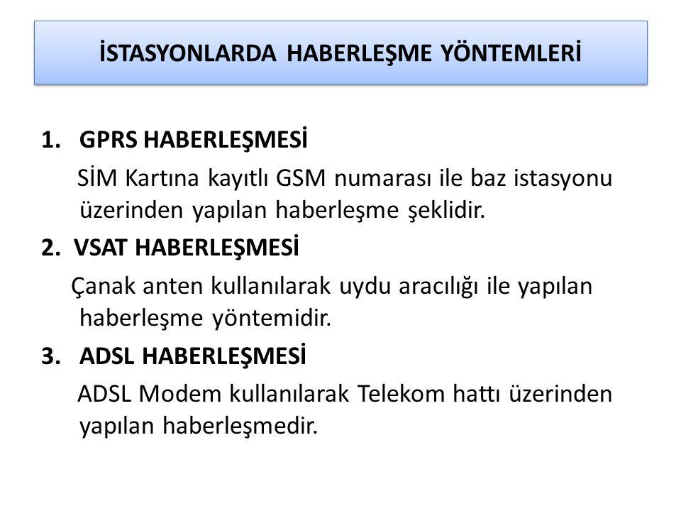 İSTASYONLARDA HABERLEŞME YÖNTEMLERİ 1.GPRS HABERLEŞMESİ SİM Kartına kayıtlı GSM numarası ile baz istasyonu üzerinden yapılan haberleşme şeklidir. 2. V