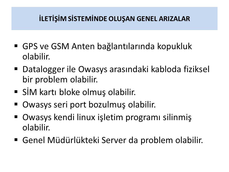 İLETİŞİM SİSTEMİNDE OLUŞAN GENEL ARIZALAR  GSM Operatörü (Baz istasyonu) fiziksel nedenlerden dolayı istasyonla iletişim sağlanmayabilir.