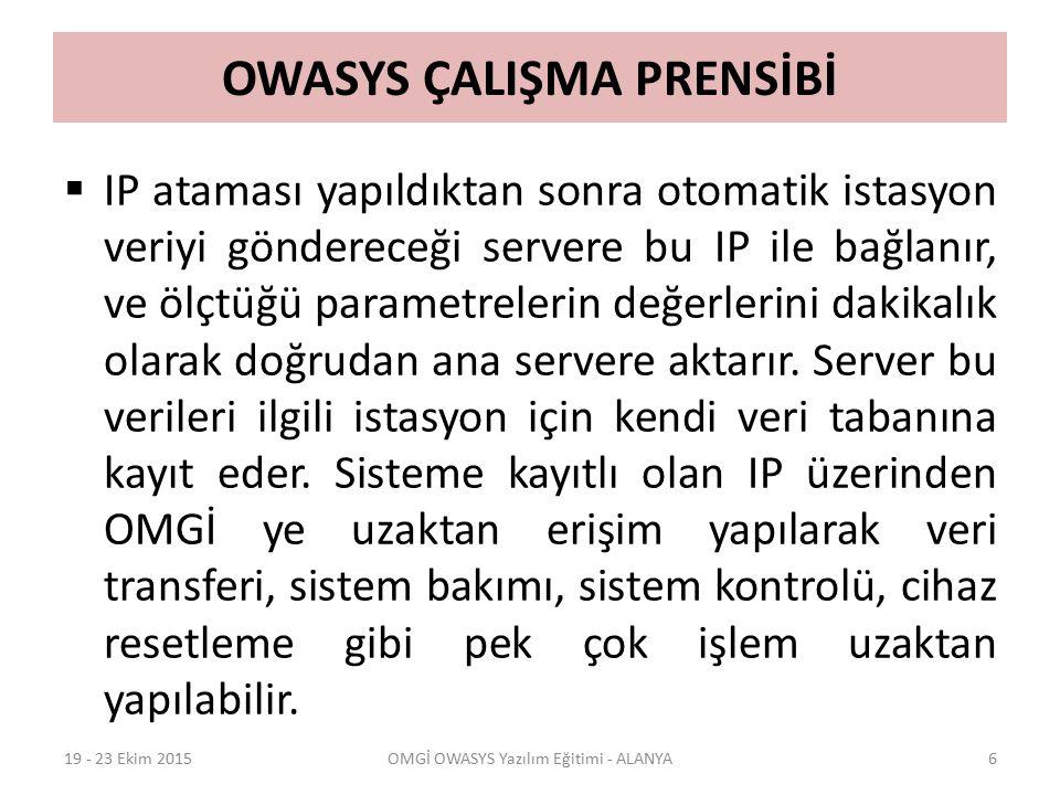 OWASYS ÇALIŞMA PRENSİBİ  IP ataması yapıldıktan sonra otomatik istasyon veriyi göndereceği servere bu IP ile bağlanır, ve ölçtüğü parametrelerin değerlerini dakikalık olarak doğrudan ana servere aktarır.