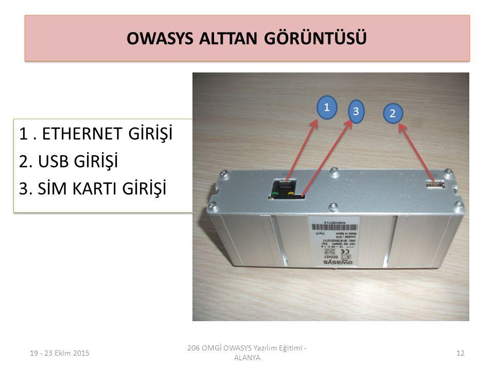 OWASYS ALTTAN GÖRÜNTÜSÜ 1. ETHERNET GİRİŞİ 2. USB GİRİŞİ 3.
