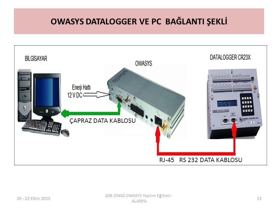OWASYS DATALOGGER VE PC BAĞLANTI ŞEKLİ RJ-45 RS 232 DATA KABLOSU ÇAPRAZ DATA KABLOSU 19 - 23 Ekim 2015 206 OMGİ OWASYS Yazılım Eğitimi - ALANYA 13