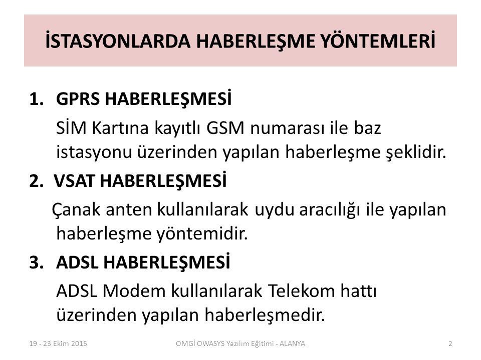 İSTASYONLARDA HABERLEŞME YÖNTEMLERİ 1.GPRS HABERLEŞMESİ SİM Kartına kayıtlı GSM numarası ile baz istasyonu üzerinden yapılan haberleşme şeklidir.