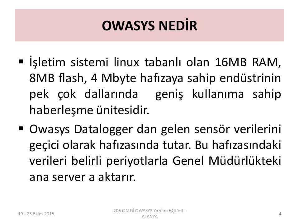 OWASYS NEDİR  İşletim sistemi linux tabanlı olan 16MB RAM, 8MB flash, 4 Mbyte hafızaya sahip endüstrinin pek çok dallarında geniş kullanıma sahip haberleşme ünitesidir.