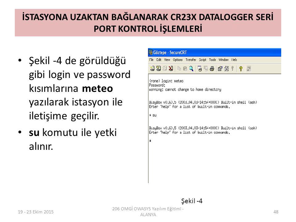 İSTASYONA UZAKTAN BAĞLANARAK CR23X DATALOGGER SERİ PORT KONTROL İŞLEMLERİ Şekil -4 de görüldüğü gibi login ve password kısımlarına meteo yazılarak istasyon ile iletişime geçilir.