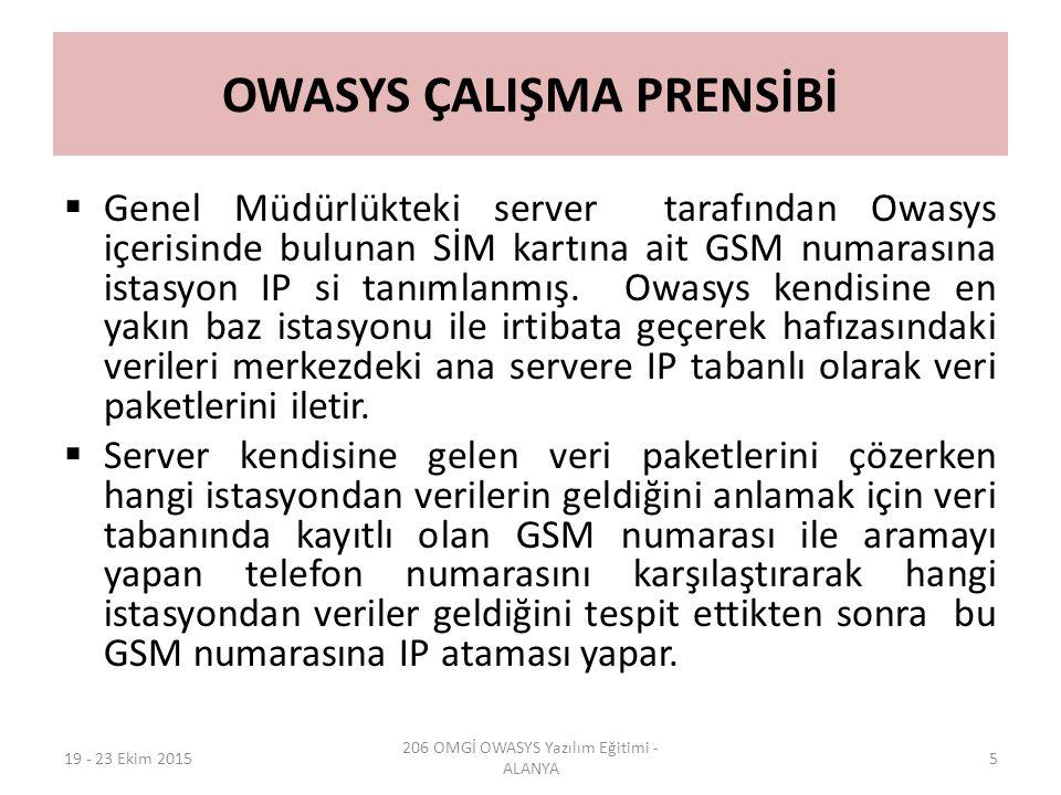 OWASYS ÇALIŞMA PRENSİBİ  Genel Müdürlükteki server tarafından Owasys içerisinde bulunan SİM kartına ait GSM numarasına istasyon IP si tanımlanmış. Ow