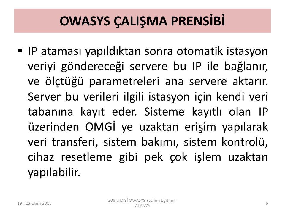 OWASYS ÇALIŞMA PRENSİBİ  IP ataması yapıldıktan sonra otomatik istasyon veriyi göndereceği servere bu IP ile bağlanır, ve ölçtüğü parametreleri ana servere aktarır.