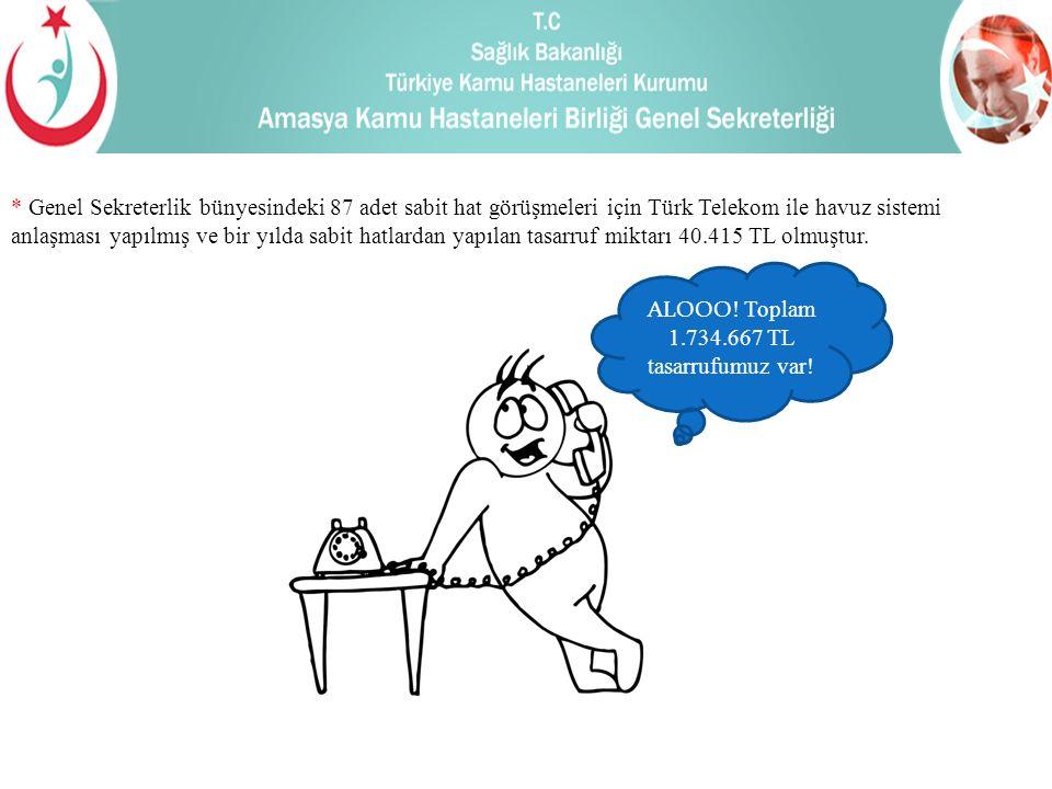 * Genel Sekreterlik bünyesindeki 87 adet sabit hat görüşmeleri için Türk Telekom ile havuz sistemi anlaşması yapılmış ve bir yılda sabit hatlardan yap
