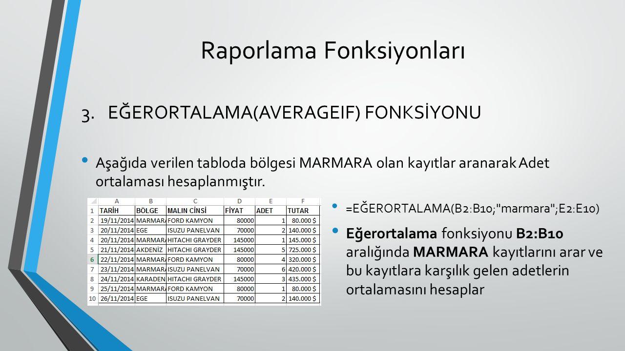 Raporlama Fonksiyonları Aşağıda verilen tabloda bölgesi MARMARA olan kayıtlar aranarak Adet ortalaması hesaplanmıştır. 3.EĞERORTALAMA(AVERAGEIF) FONKS