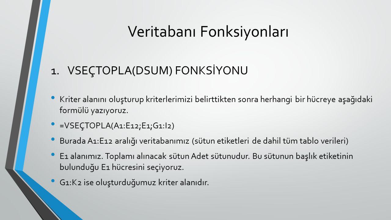 Veritabanı Fonksiyonları Kriter alanını oluşturup kriterlerimizi belirttikten sonra herhangi bir hücreye aşağıdaki formülü yazıyoruz. =VSEÇTOPLA(A1:E1