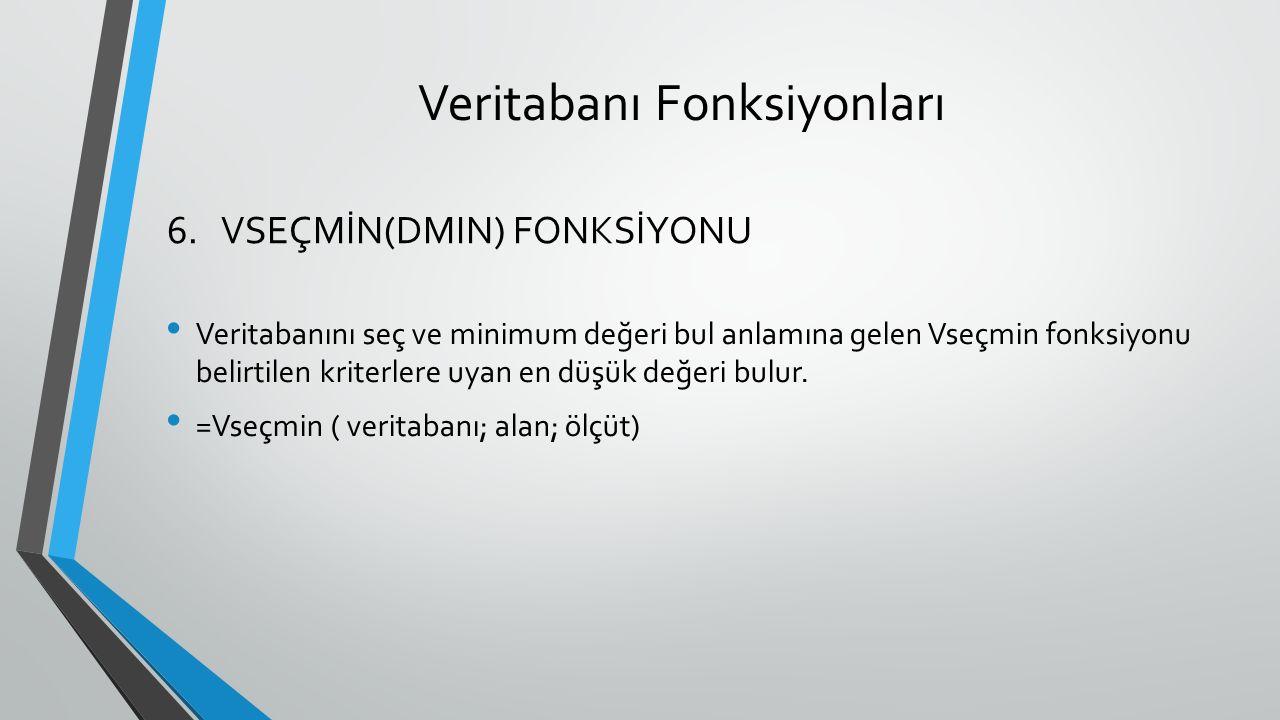 Veritabanı Fonksiyonları Veritabanını seç ve minimum değeri bul anlamına gelen Vseçmin fonksiyonu belirtilen kriterlere uyan en düşük değeri bulur. =V