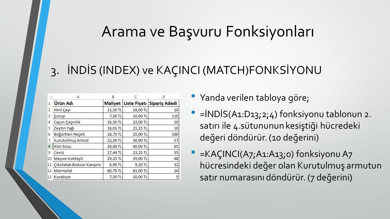 Arama ve Başvuru Fonksiyonları 3.İNDİS (INDEX) ve KAÇINCI (MATCH)FONKSİYONU Yanda verilen tabloya göre; =İNDİS(A1:D13;2;4) fonksiyonu tablonun 2. satı