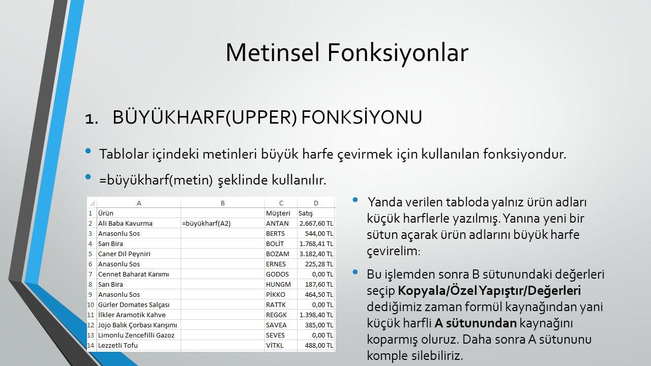 Metinsel Fonksiyonlar Tablolar içindeki metinleri büyük harfe çevirmek için kullanılan fonksiyondur. =büyükharf(metin) şeklinde kullanılır. 1.BÜYÜKHAR