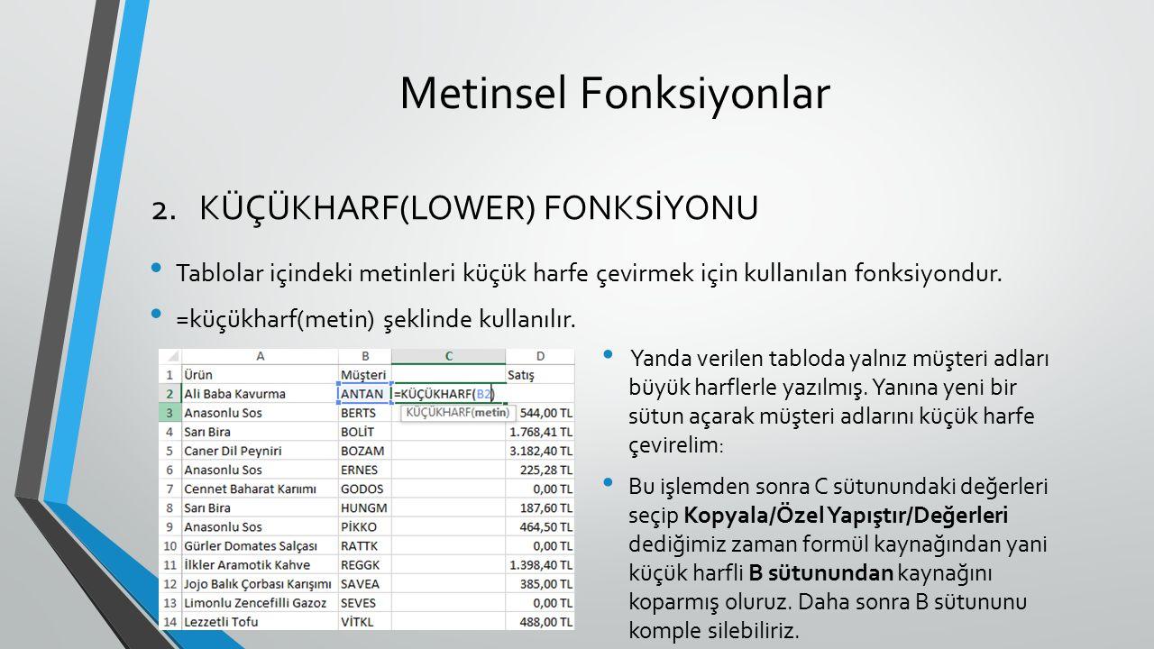 Metinsel Fonksiyonlar Tablolar içindeki metinleri küçük harfe çevirmek için kullanılan fonksiyondur. =küçükharf(metin) şeklinde kullanılır. 2.KÜÇÜKHAR