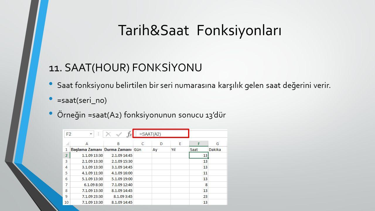 Tarih&Saat Fonksiyonları Saat fonksiyonu belirtilen bir seri numarasına karşılık gelen saat değerini verir. =saat(seri_no) Örneğin =saat(A2) fonksiyon