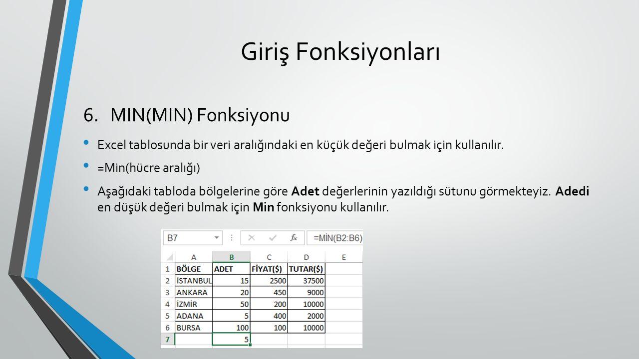 Giriş Fonksiyonları Excel tablosunda bir veri aralığındaki en küçük değeri bulmak için kullanılır. =Min(hücre aralığı) Aşağıdaki tabloda bölgelerine g