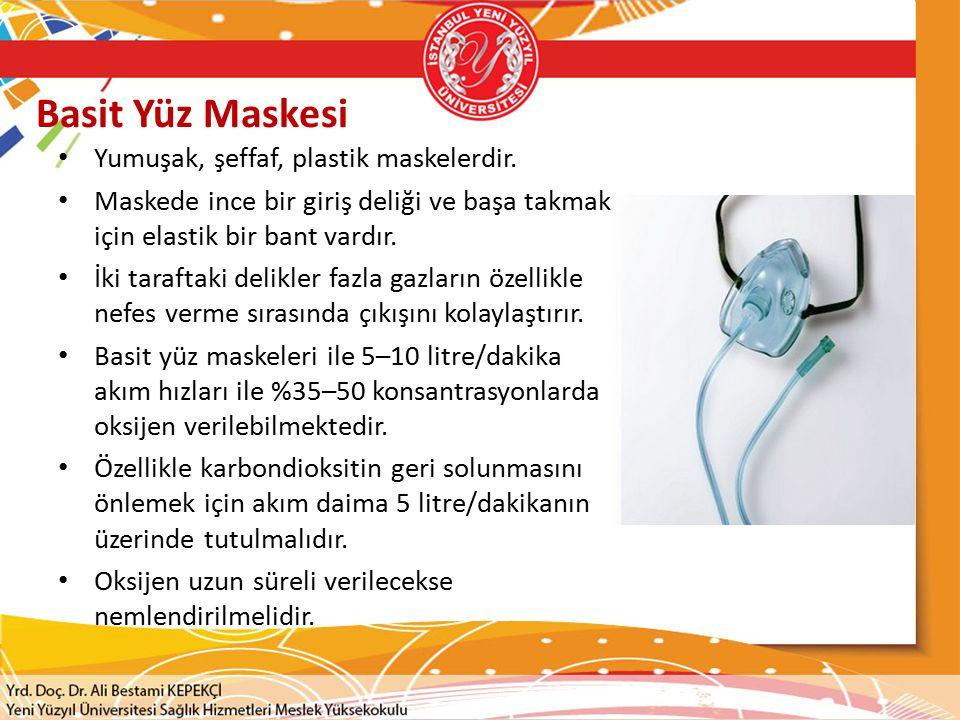 Basit Yüz Maskesi Yumuşak, şeffaf, plastik maskelerdir. Maskede ince bir giriş deliği ve başa takmak için elastik bir bant vardır. İki taraftaki delik