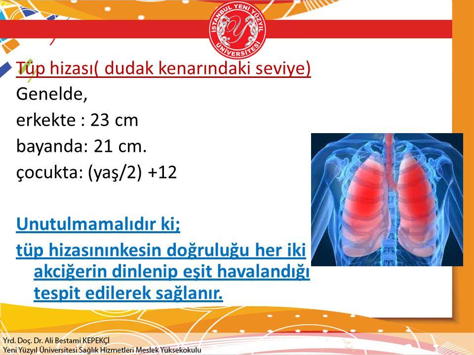 Tüp hizası( dudak kenarındaki seviye) Genelde, erkekte : 23 cm bayanda: 21 cm. çocukta: (yaş/2) +12 Unutulmamalıdır ki; tüp hizasınınkesin doğruluğu h