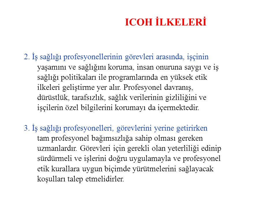 ICOH İLKELERİ 2.
