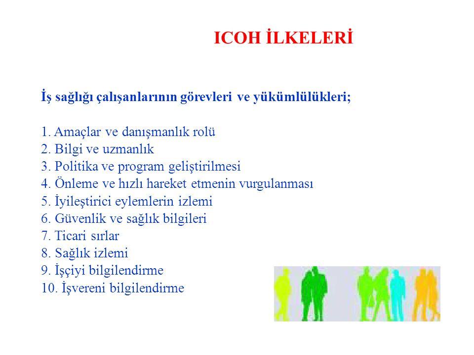 ICOH İLKELERİ İş sağlığı çalışanlarının görevleri ve yükümlülükleri; 1. Amaçlar ve danışmanlık rolü 2. Bilgi ve uzmanlık 3. Politika ve program gelişt