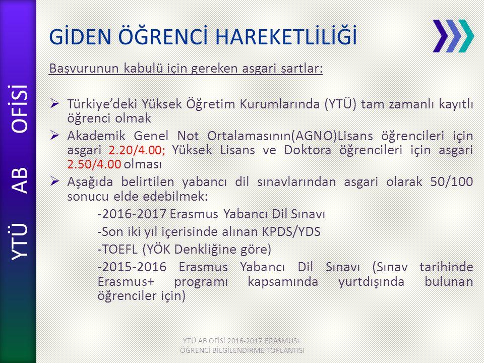 YTÜ AB OFİSİ GİDEN ÖĞRENCİ HAREKETLİLİĞİ Başvurunun kabulü için gereken asgari şartlar:  Türkiye'deki Yüksek Öğretim Kurumlarında (YTÜ) tam zamanlı kayıtlı öğrenci olmak  Akademik Genel Not Ortalamasının(AGNO)Lisans öğrencileri için asgari 2.20/4.00; Yüksek Lisans ve Doktora öğrencileri için asgari 2.50/4.00 olması  Aşağıda belirtilen yabancı dil sınavlarından asgari olarak 50/100 sonucu elde edebilmek: -2016-2017 Erasmus Yabancı Dil Sınavı -Son iki yıl içerisinde alınan KPDS/YDS -TOEFL (YÖK Denkliğine göre) -2015-2016 Erasmus Yabancı Dil Sınavı (Sınav tarihinde Erasmus+ programı kapsamında yurtdışında bulunan öğrenciler için) YTÜ AB OFİSİ 2016-2017 ERASMUS+ ÖĞRENCİ BİLGİLENDİRME TOPLANTISI