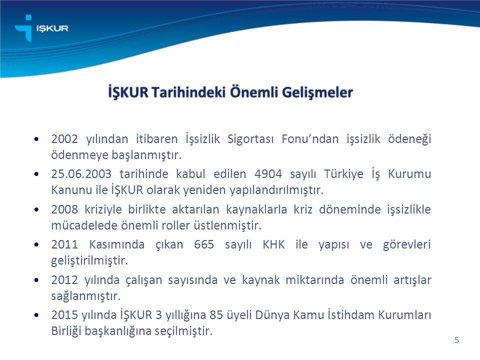 16 Amaç:İşsizlere aktif işgücü hizmetleri verilerek istihdam edilebilirliğin arttırılması, işgücü piyasasının ihtiyaç duyduğu nitelikli elemanların yetiştirilmesi Kapsam:Türkiye İş Kurumuna kayıtlı tüm işsizler Dayanak: 4904 sayılı Kanun Başlama tarihi: 05.07.2003 Kaynak: İşsizlik Sigortası Fonunun bir önceki yıl prim gelirlerinin %30'u AKTİF İŞGÜCÜ PROGRAMLARI