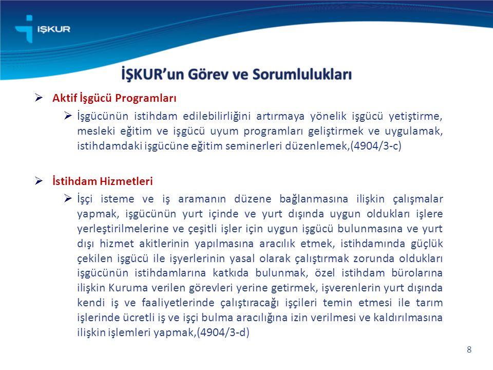 Belediyeler SGK ASP Bakanlığı Tic.San.