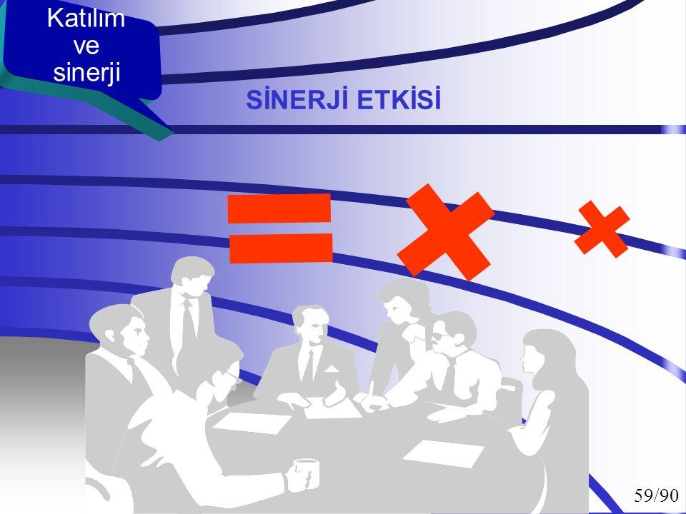 TKY Felsefe ve Temel İlkeleri 58/90 SNERJİ ETKİSİ Katılım ve sinerji