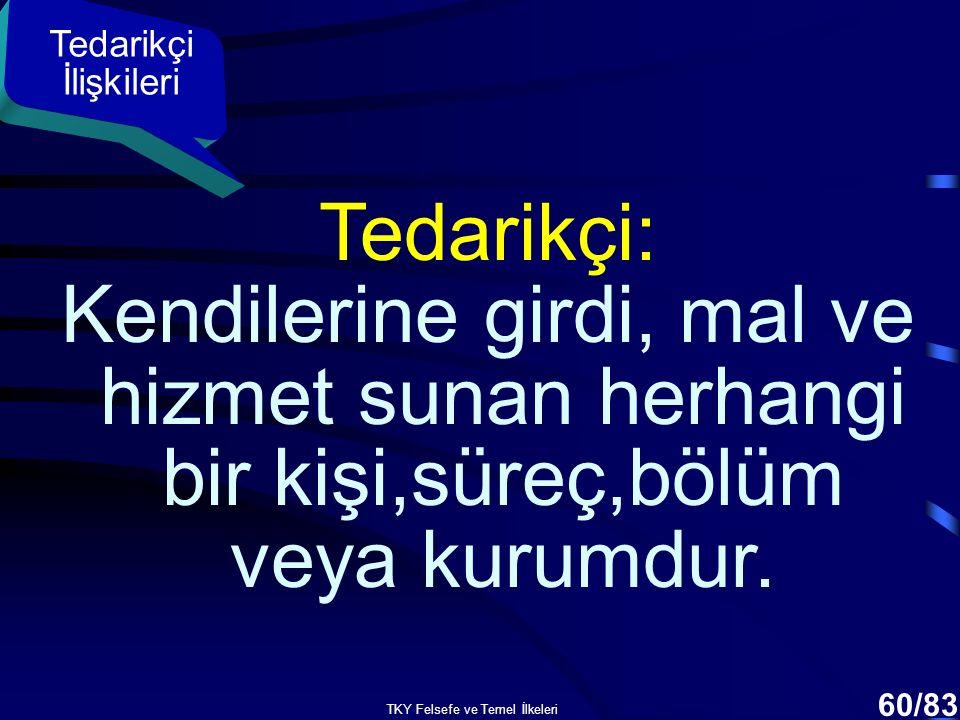 TKY Felsefe ve Temel İlkeleri 59/90 SİNERJİ ETKİSİ Katılım ve sinerji