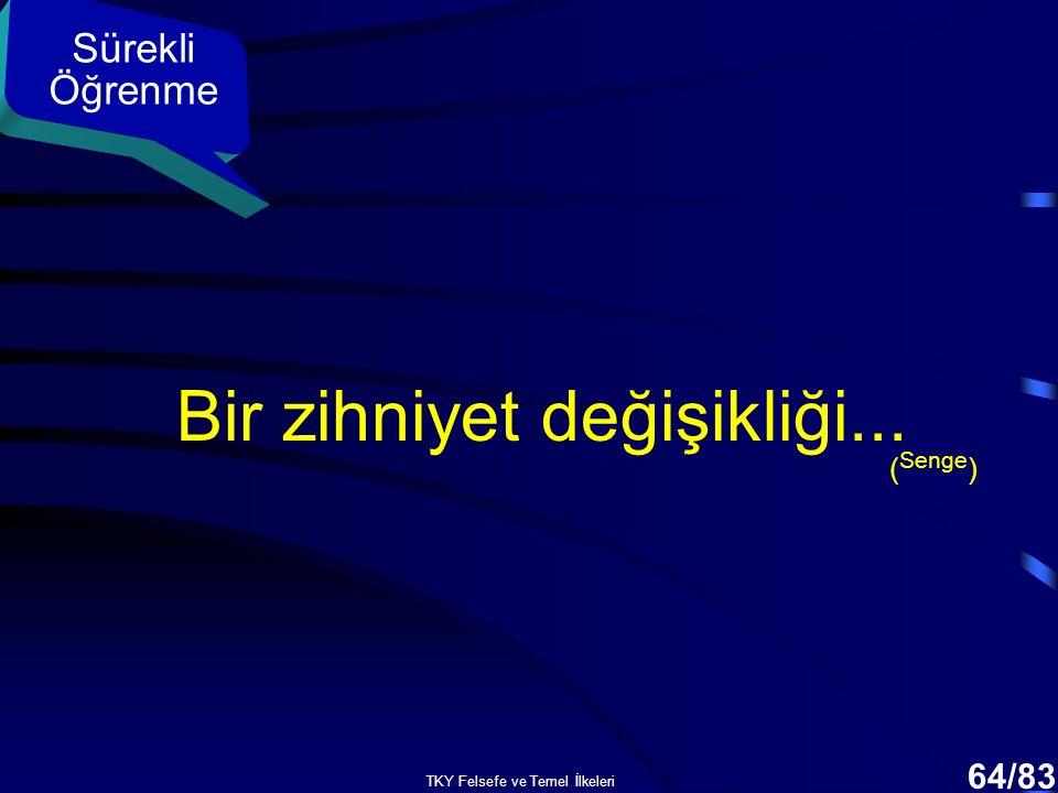TKY Felsefe ve Temel İlkeleri 63/83 Sürekli Öğrenme İş başı eğitimlerini kurumsallaştırın. ( Deming-13 )