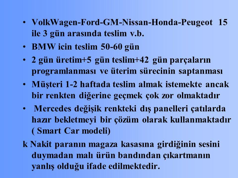 VolkWagen-Ford-GM-Nissan-Honda-Peugeot 15 ile 3 gün arasında teslim v.b. BMW icin teslim 50-60 gün 2 gün üretim+5 gün teslim+42 gün parçaların program
