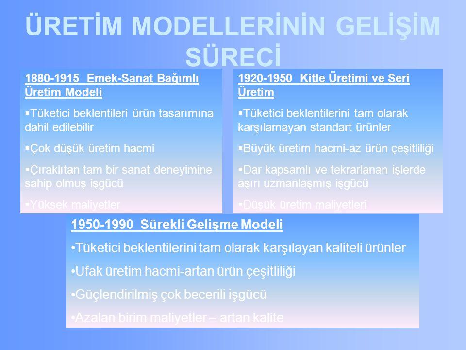 ÜRETİM MODELLERİNİN GELİŞİM SÜRECİ 1880-1915 Emek-Sanat Bağımlı Üretim Modeli  Tüketici beklentileri ürün tasarımına dahil edilebilir  Çok düşük üretim hacmi  Çıraklıtan tam bir sanat deneyimine sahip olmuş işgücü  Yüksek maliyetler 1920-1950 Kitle Üretimi ve Seri Üretim  Tüketici beklentilerini tam olarak karşılamayan standart ürünler  Büyük üretim hacmi-az ürün çeşitliliği  Dar kapsamlı ve tekrarlanan işlerde aşırı uzmanlaşmış işgücü  Düşük üretim maliyetleri 1950-1990 Sürekli Gelişme Modeli Tüketici beklentilerini tam olarak karşılayan kaliteli ürünler Ufak üretim hacmi-artan ürün çeşitliliği Güçlendirilmiş çok becerili işgücü Azalan birim maliyetler – artan kalite