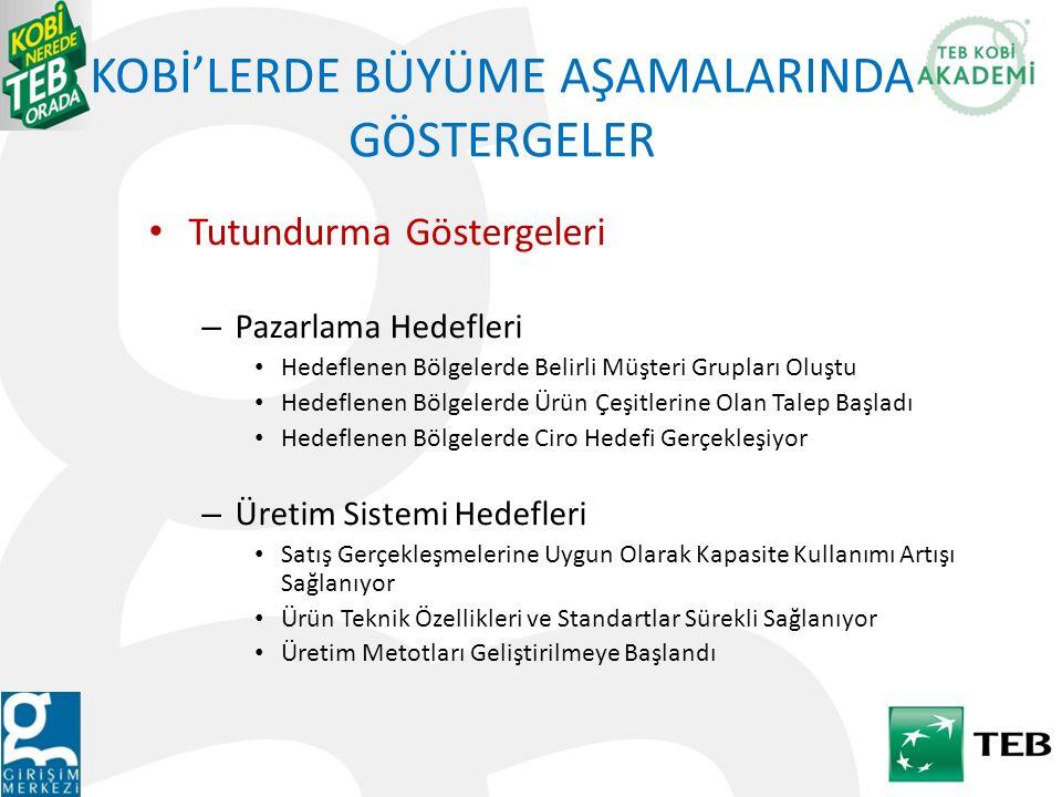 KOBİ'LERDE BÜYÜME AŞAMALARINDA GÖSTERGELER Tutundurma Göstergeleri – Pazarlama Hedefleri Hedeflenen Bölgelerde Belirli Müşteri Grupları Oluştu Hedefle