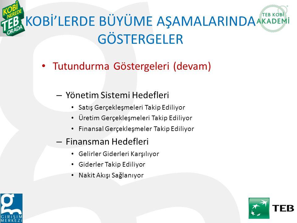 KOBİ'LERDE BÜYÜME AŞAMALARINDA GÖSTERGELER Tutundurma Göstergeleri (devam) – Yönetim Sistemi Hedefleri Satış Gerçekleşmeleri Takip Ediliyor Üretim Ger