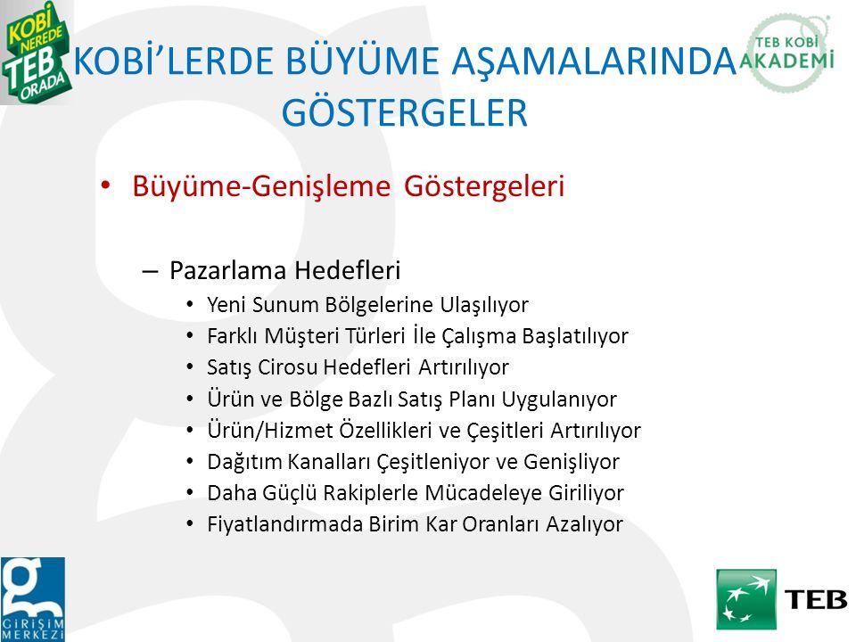 KOBİ'LERDE BÜYÜME AŞAMALARINDA GÖSTERGELER Büyüme-Genişleme Göstergeleri – Pazarlama Hedefleri Yeni Sunum Bölgelerine Ulaşılıyor Farklı Müşteri Türler
