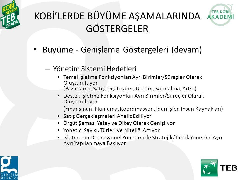 KOBİ'LERDE BÜYÜME AŞAMALARINDA GÖSTERGELER Büyüme - Genişleme Göstergeleri (devam) – Yönetim Sistemi Hedefleri Temel İşletme Fonksiyonları Ayrı Biriml