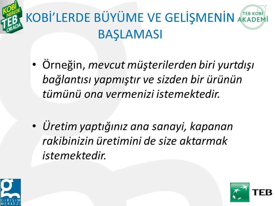 KOBİ'LERDE BÜYÜME VE GELİŞMENİN BAŞLAMASI Yeni aldığınız satış elemanı çok başarılı olmuş ve Samsun-Adana hattının doğusunda size geçen 3 ay içinde 60 yeni satış noktası bağlamıştır.