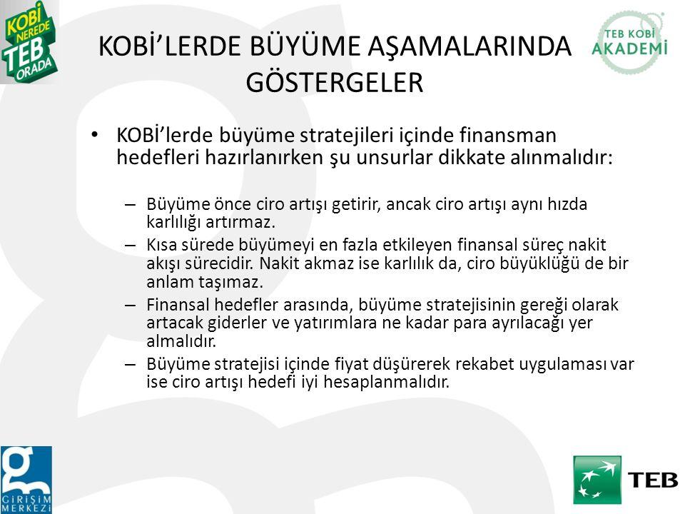KOBİ'LERDE BÜYÜME AŞAMALARINDA GÖSTERGELER KOBİ'lerde büyüme stratejileri içinde finansman hedefleri hazırlanırken şu unsurlar dikkate alınmalıdır: –