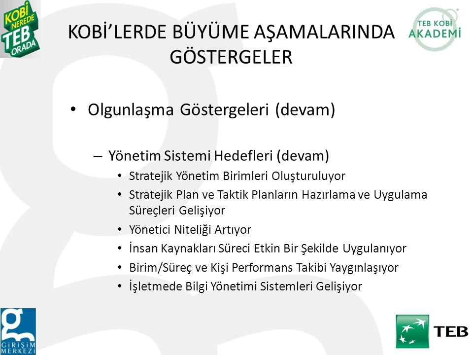 KOBİ'LERDE BÜYÜME AŞAMALARINDA GÖSTERGELER Olgunlaşma Göstergeleri (devam) – Yönetim Sistemi Hedefleri (devam) Stratejik Yönetim Birimleri Oluşturuluy