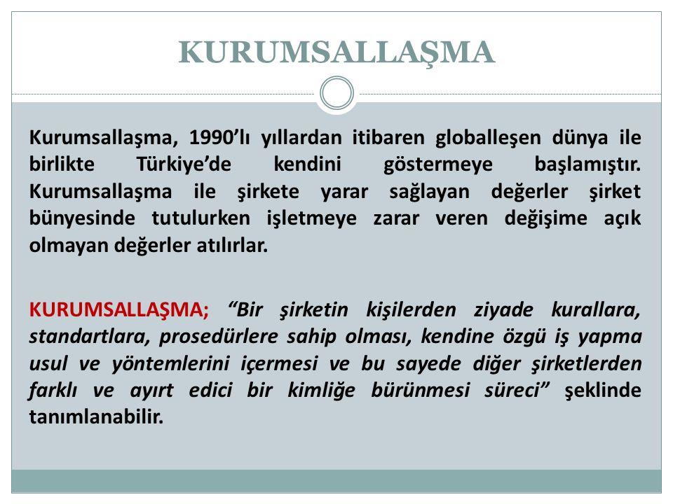 KURUMSALLAŞMA Kurumsallaşma, 1990'lı yıllardan itibaren globalleşen dünya ile birlikte Türkiye'de kendini göstermeye başlamıştır. Kurumsallaşma ile şi