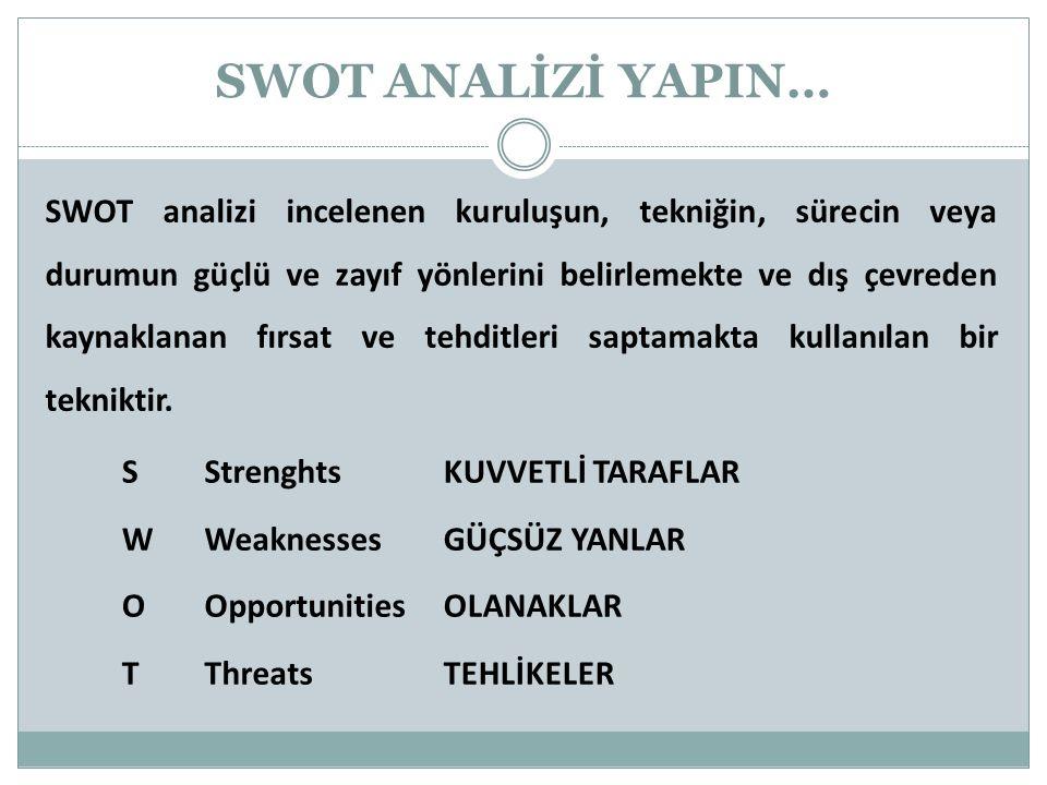 SWOT ANALİZİ YAPIN… SWOT analizi incelenen kuruluşun, tekniğin, sürecin veya durumun güçlü ve zayıf yönlerini belirlemekte ve dış çevreden kaynaklanan