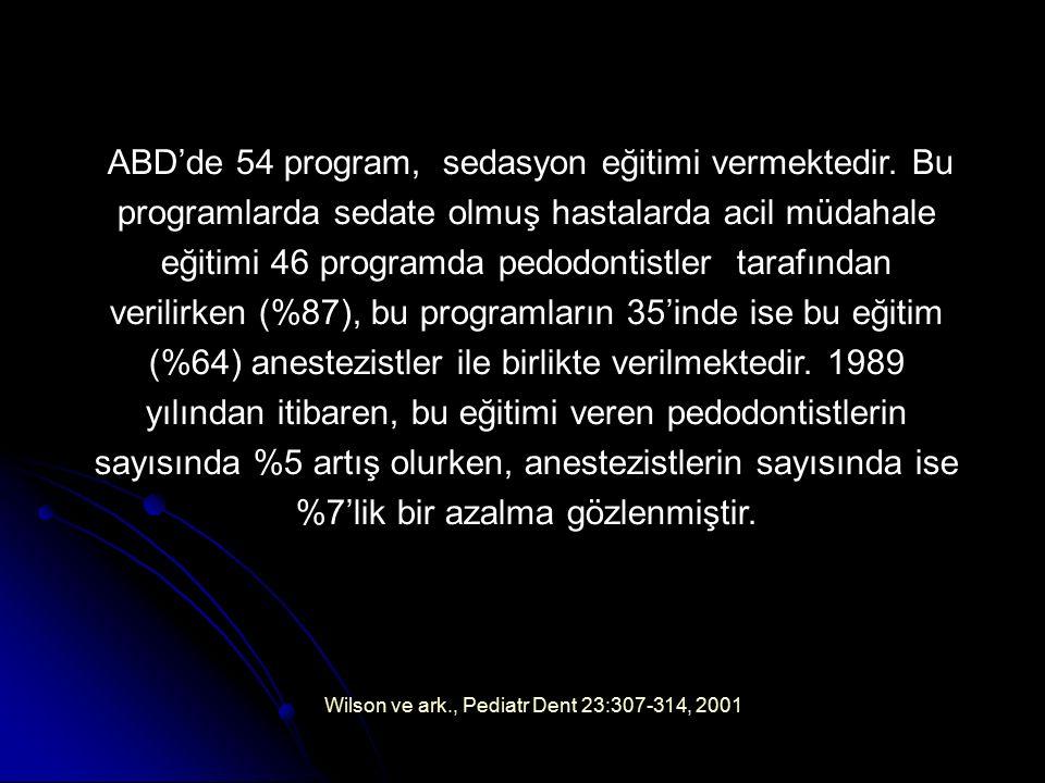 ABD'de 54 program, sedasyon eğitimi vermektedir. Bu programlarda sedate olmuş hastalarda acil müdahale eğitimi 46 programda pedodontistler tarafından