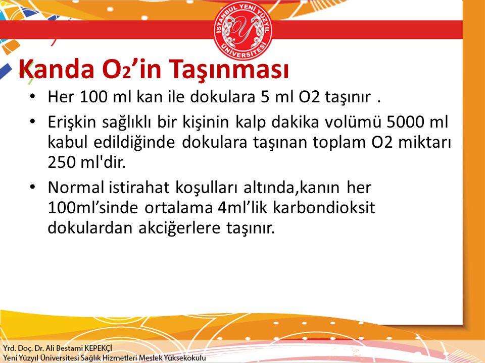 Kanda O 2 'in Taşınması Her 100 ml kan ile dokulara 5 ml O2 taşınır. Erişkin sağlıklı bir kişinin kalp dakika volümü 5000 ml kabul edildiğinde dokular