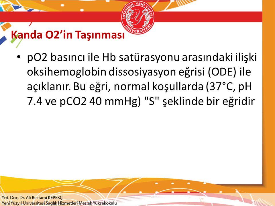 Kanda O2'in Taşınması pO2 basıncı ile Hb satürasyonu arasındaki ilişki oksihemoglobin dissosiyasyon eğrisi (ODE) ile açıklanır.