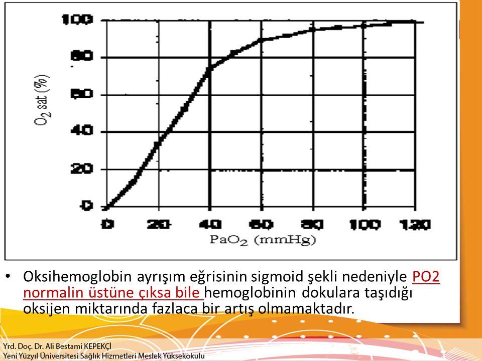 Oksihemoglobin ayrışım eğrisinin sigmoid şekli nedeniyle PO2 normalin üstüne çıksa bile hemoglobinin dokulara taşıdığı oksijen miktarında fazlaca bir