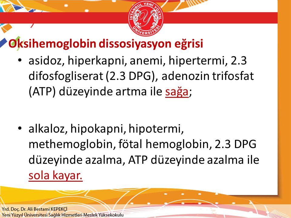 Oksihemoglobin dissosiyasyon eğrisi asidoz, hiperkapni, anemi, hipertermi, 2.3 difosfogliserat (2.3 DPG), adenozin trifosfat (ATP) düzeyinde artma ile