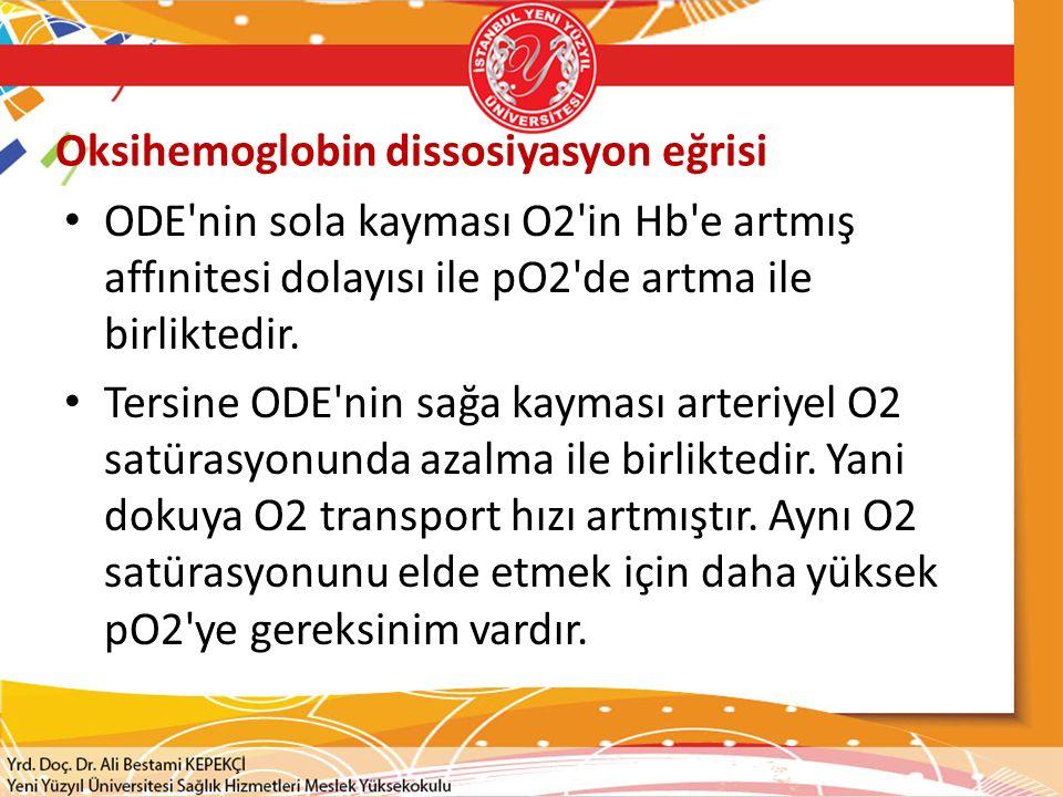 Oksihemoglobin dissosiyasyon eğrisi ODE nin sola kayması O2 in Hb e artmış affınitesi dolayısı ile pO2 de artma ile birliktedir.
