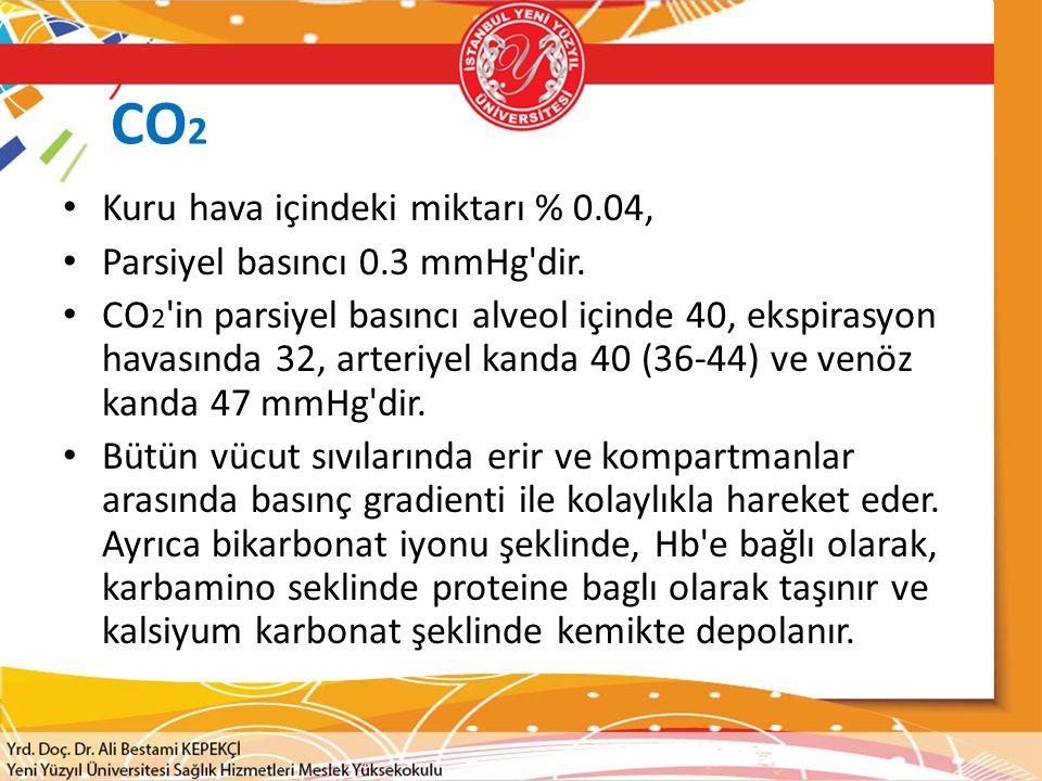CO 2 Kuru hava içindeki miktarı % 0.04, Parsiyel basıncı 0.3 mmHg'dir. CO 2 'in parsiyel basıncı alveol içinde 40, ekspirasyon havasında 32, arteriyel