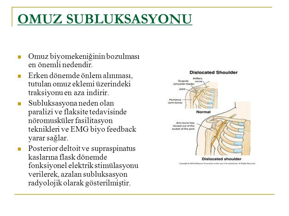 Flask omuzda pozisyon Hafif NEH egzersizleri 45 derecelik abduksiyonda splint tavsiye edilmektedir.