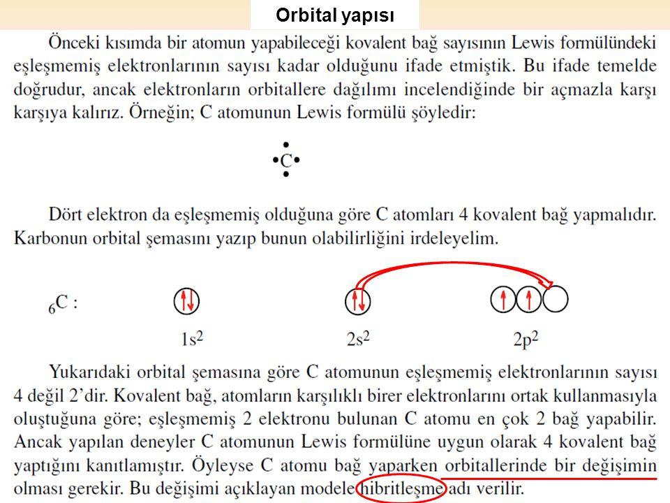 69 Orbital yapısı