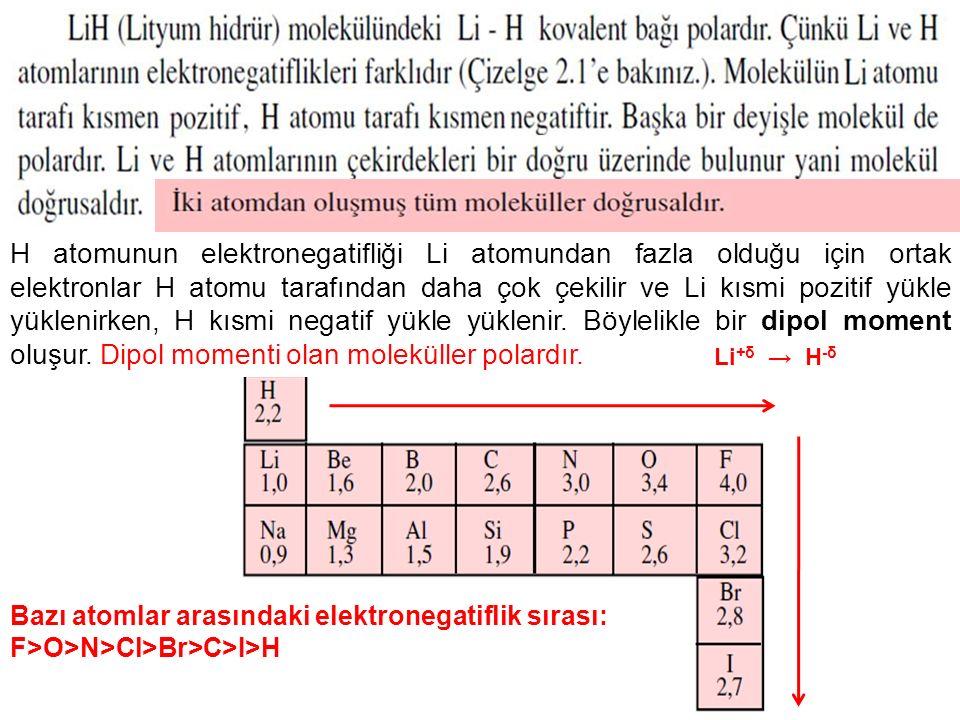 74 Bazı atomlar arasındaki elektronegatiflik sırası: F>O>N>Cl>Br>C>I>H H atomunun elektronegatifliği Li atomundan fazla olduğu için ortak elektronlar H atomu tarafından daha çok çekilir ve Li kısmi pozitif yükle yüklenirken, H kısmi negatif yükle yüklenir.